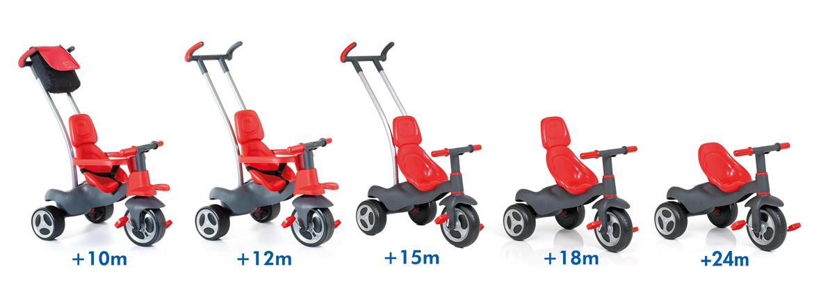 triciclo evolutivo molto